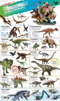 Dinosaurs  DKfindout! Posters
